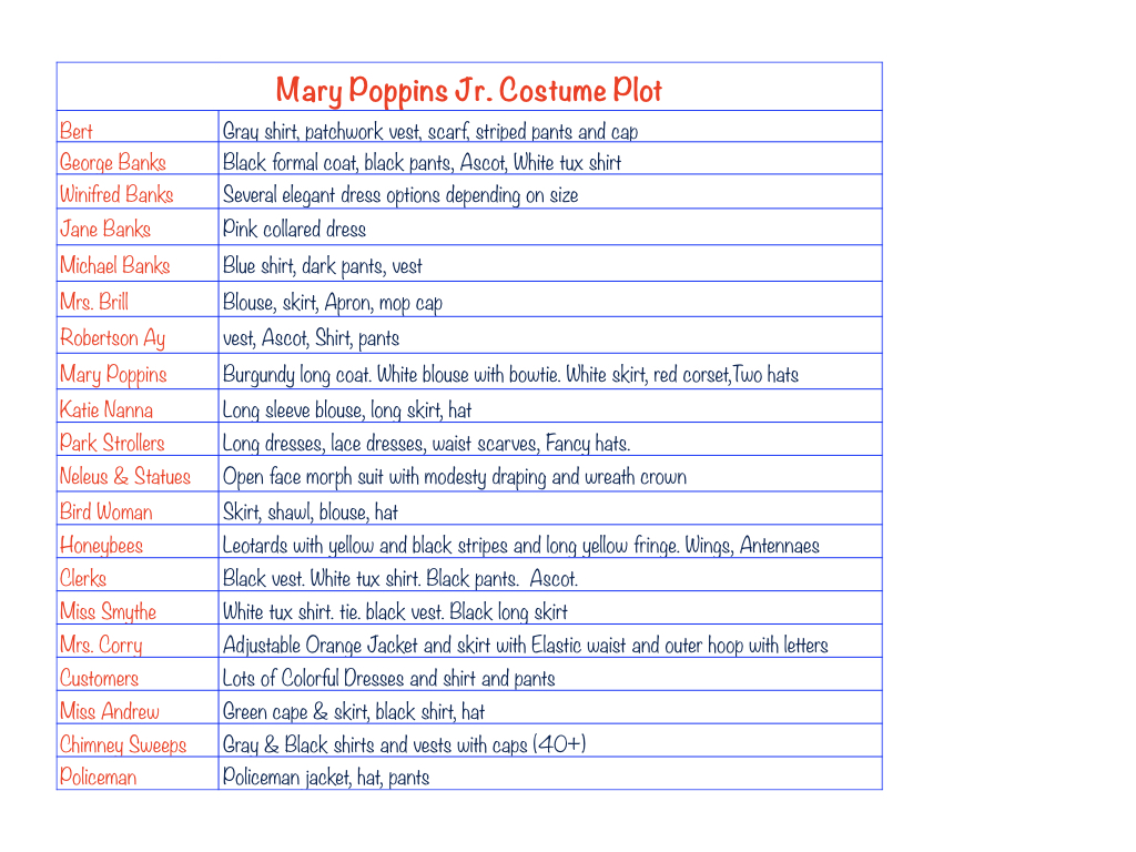Mary Poppins Costume Plot.001